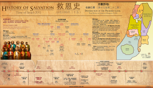 History of Salvation - Distribution of the Promised Land: The Book of Joshua