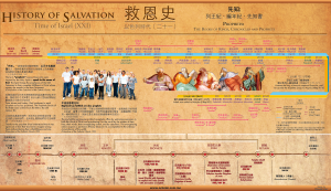 History of Salvation XXI - Prophets: The Books of Kings, Chronicles and Prophets